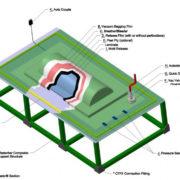 vacuun infusion process